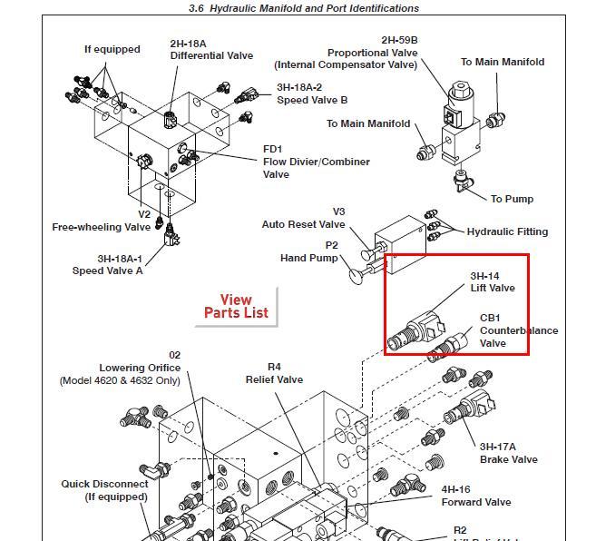Linh kiện xe nâng SkyjackLift valve 24 V for scissor lift – Part No. 105610