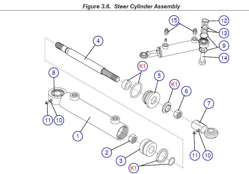 Steering seal kit for scissor lift – Part No. 120236