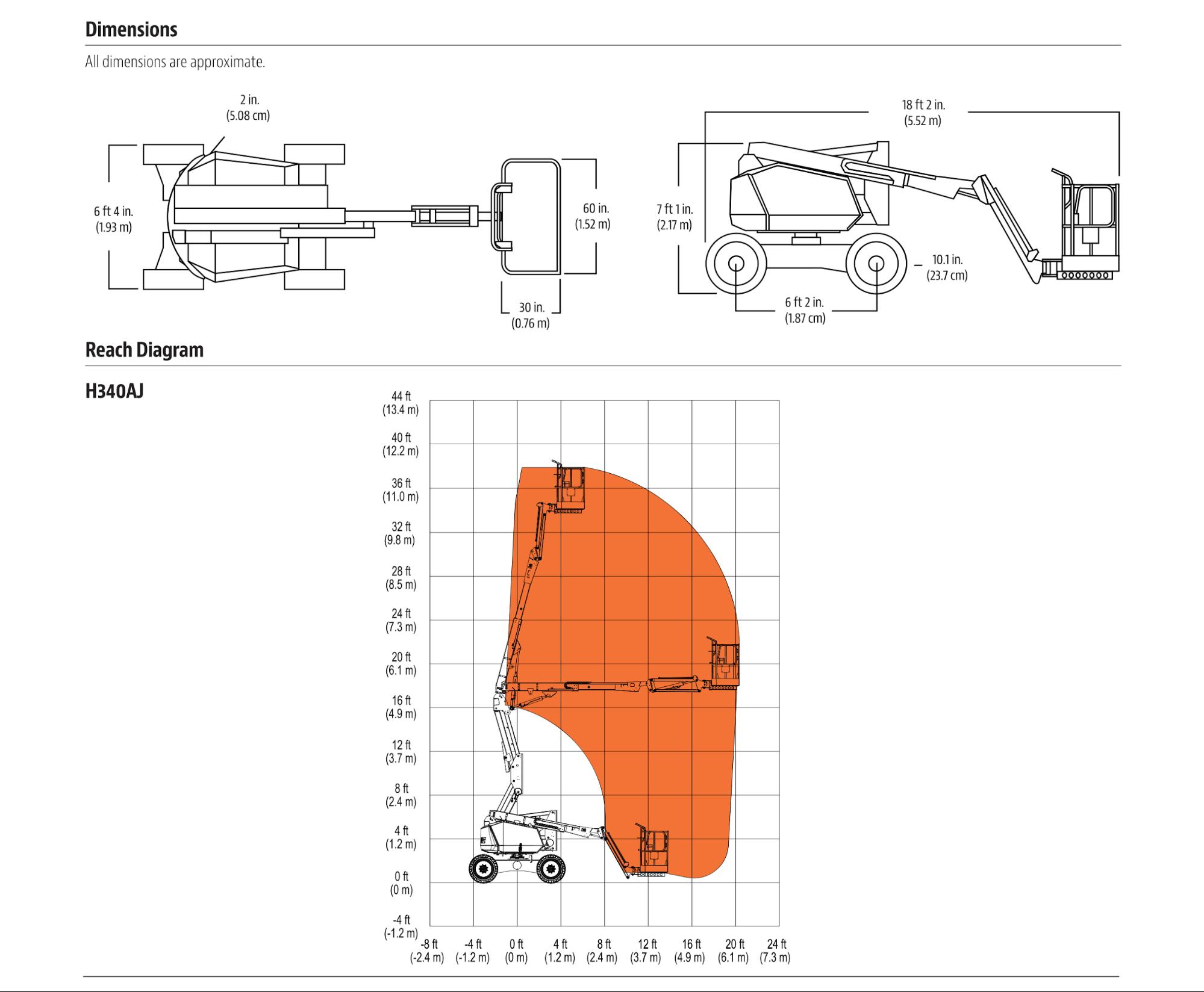 Biểu đồ xe nâng người JLG 3246ES
