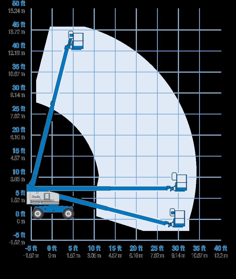 Biểu đồ nâng xe Genie S - 40