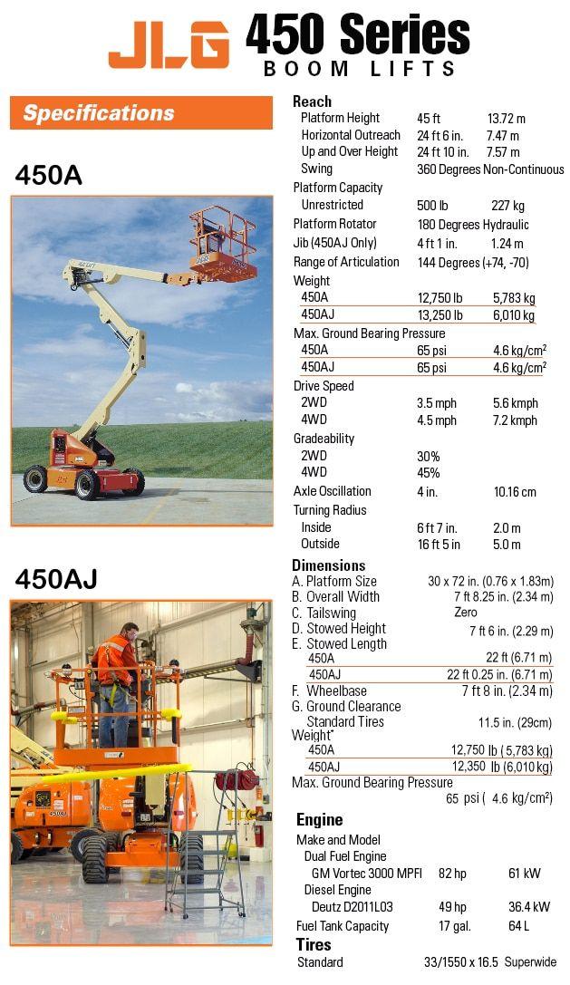 xe-nang-dang-ong-long-jlg-450aj.jpg