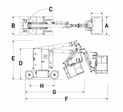Biểu đồ xe Skyjack SJ30 ARJE